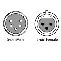 """Image of CHAUVET DJ 6"""" 3-Pin Female to 5-Pin Male DMX Cable, 24 AWG"""