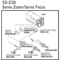 Image of Fujinon SS-21D (Servo/Servo) Digital Zoom/Focus Rear Control Kit for HDTV/Broadcast Lenses
