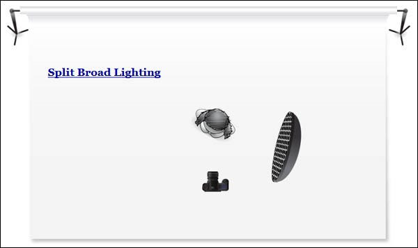 3 essential lighting styles for better portraiture alc rh adorama com Loop Lighting Portrait Best Portrait Lighting Setup