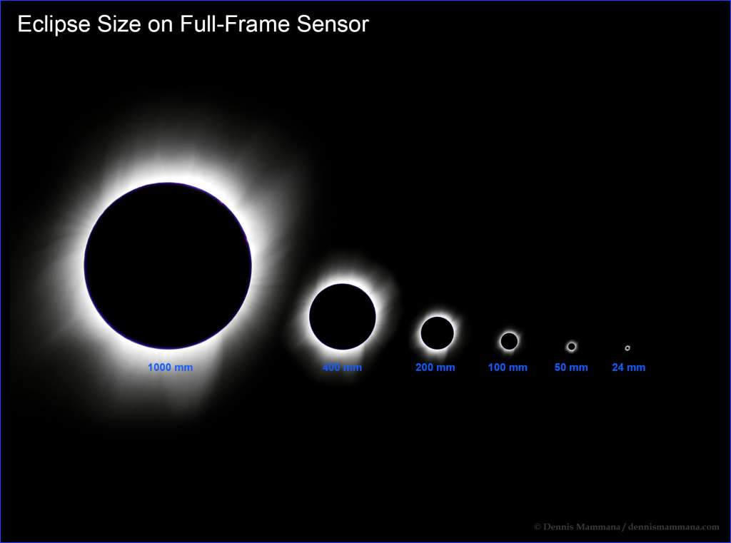 how to pograph the total solar eclipse - adorama learning center