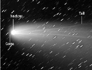 Celestron astromaster eq telescope manual