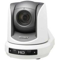 PTZ Cameras & Controls