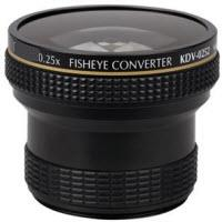 Conversion Lenses