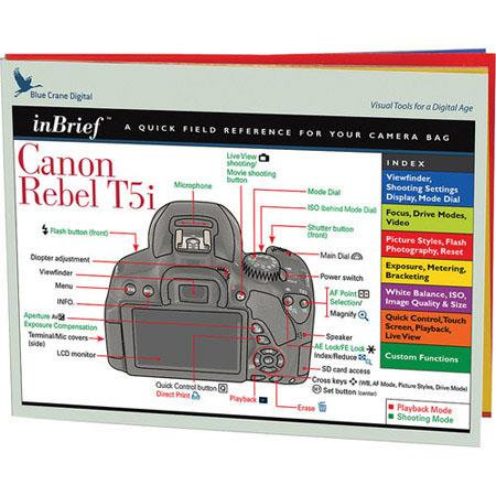 Blue Crane Digital Canon EOS Rebel T5i/700D DSLR Camera inBrief Laminated  Reference Card