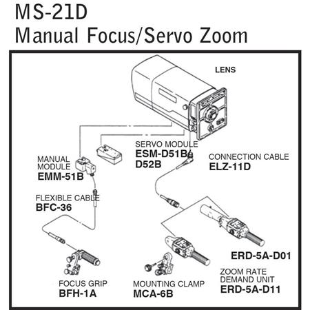 fujinon ms 21d manual servo digital zoom focus rear control kit ms 21d rh adorama com fujinon broadcast lens service manual fujinon xl 4400 service manual