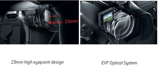 23mm-high Eyepoint Design