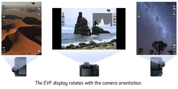 0.5-type OLED EVF with Approx. 3.69 Million Dots