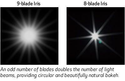 9-blade Iris