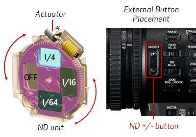 Independent 3-Density ND Filter