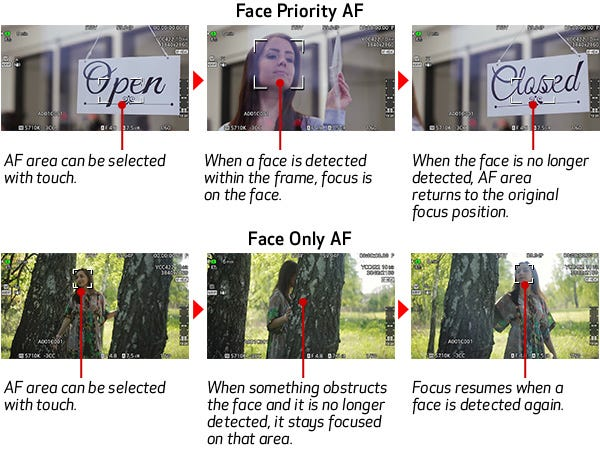 Face Detection AF
