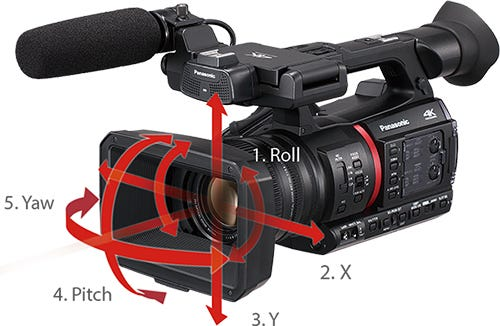 Built-in 5-Axis Hybrid Image Stabilizer