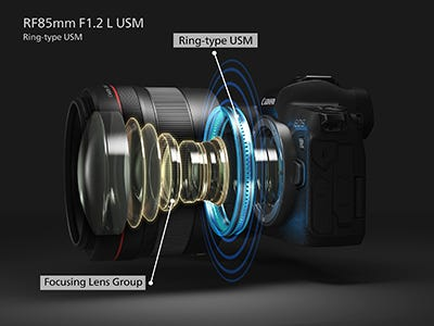 One Aspherical Element and One UD Lens.