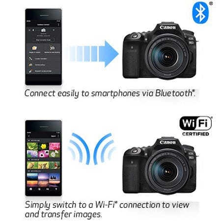 Built-in Bluetooth Capability