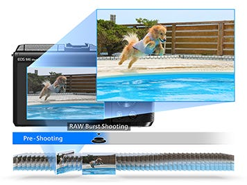 30fps RAW Burst Mode with Pre-Shooting
