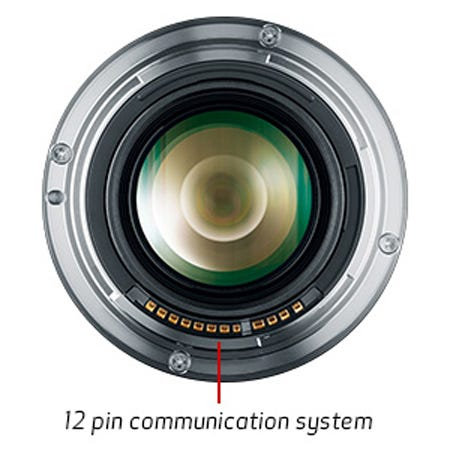 High-speed Communication with the Camera