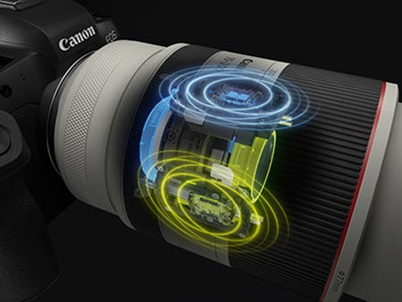 High Speed, Smooth and Quiet Auto Focus with Dual Nano USM