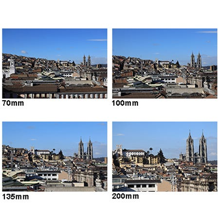 Minimum Focusing Distance of 2.3 ft./0.7m