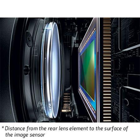 54mm Large Diameter and Short Back Focus