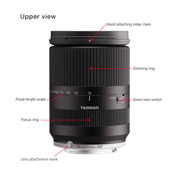 Ultraviolet UV Multi-Coated HD Glass Protection Filter for Tamron 18-200mm F//3.5-6.3 XR Di II III VC Lens