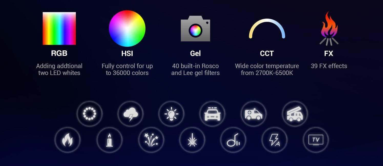 đèn ống nhiều màu