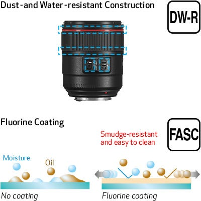 Dust- and Water-resistant Professional-grade Design