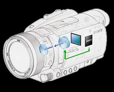 "Remarkable 1"" (1.0-type) Exmor RS® sensor"