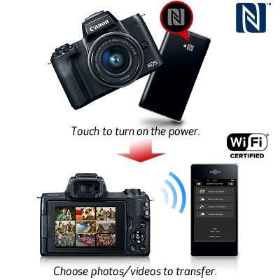 Canon EOS M50 Mirrorless Camera Video Creator Kit w/EF-M 15-45mm Lens, Rode  Mic, 32GB SD Card - Black