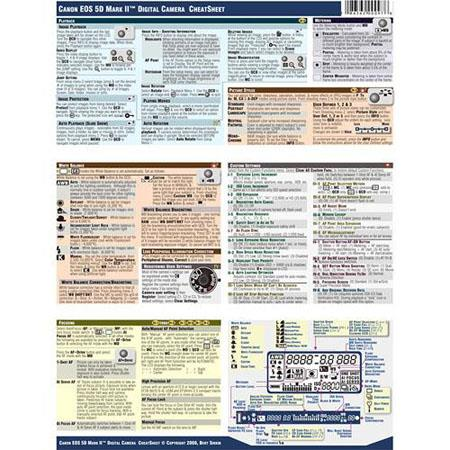 PhotoBert Photo CheatSheet for Canon EOS 5D Mark II Digital SLR Camera