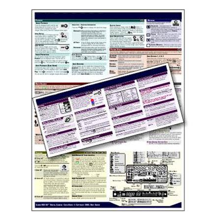 PhotoBert Photo CheatSheet for Nikon D300S Digital SLR Camera image