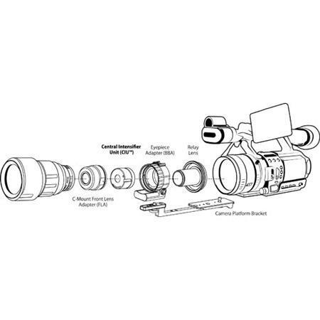 Sofradir-EC 9350BRAC-XHG1-3PRO AstroScope Night Vision Gen 3 Module for the Canon XHG1 High Definition Camcorder