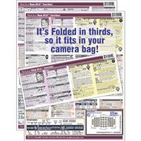 TC140-12 PhotoBert Photo CheatSheet for Nikon D5200 Digital