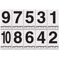 Sirchie Photo Measure and Identifier Numbers with  sc 1 st  Adorama & Sirchie 1-15 Plastic Photo Evidence Number Markers PEN15V